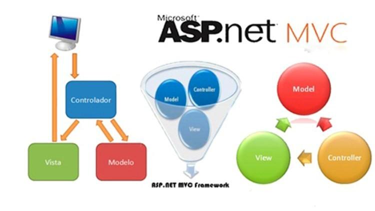 học asp.net online